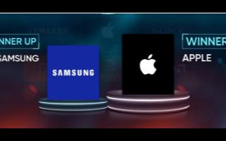 苹果是2020年我们最好的技术品牌