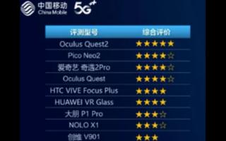 中国移动发布首份VR头显设备评测报告和首份无人机评测报告