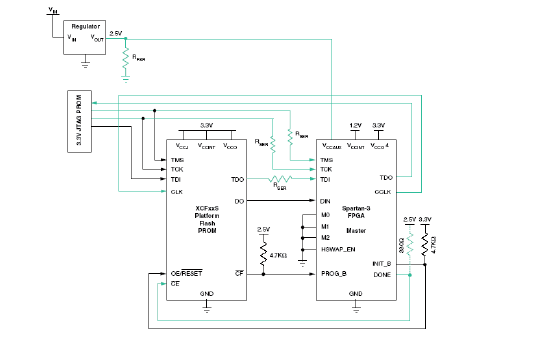 FPGA開發全攻略工程師創新設計寶典基礎篇PDF電子書免費下載