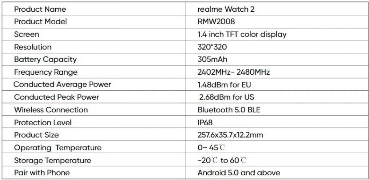 realme Watch 2完整设计规格曝光