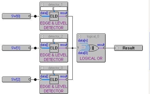 帶Verilog設計的SignalTapII資料詳細說明