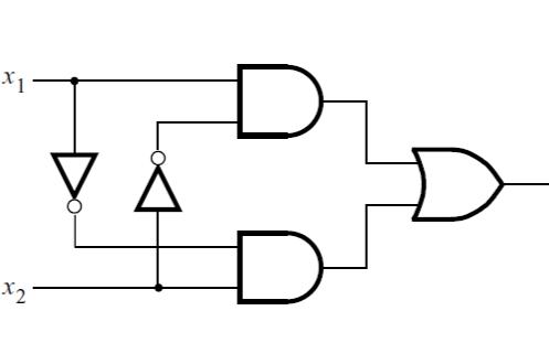 QuartusⅡ的介绍及使用VHDL设计的资料详细说明