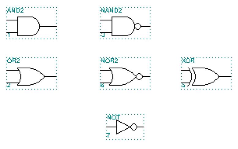 VHDL語言的詳細講解學習課件免費下載