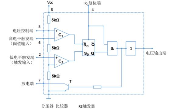 如何使用LED恒流驅動IC和多諧振蕩器實現PWM調光控制