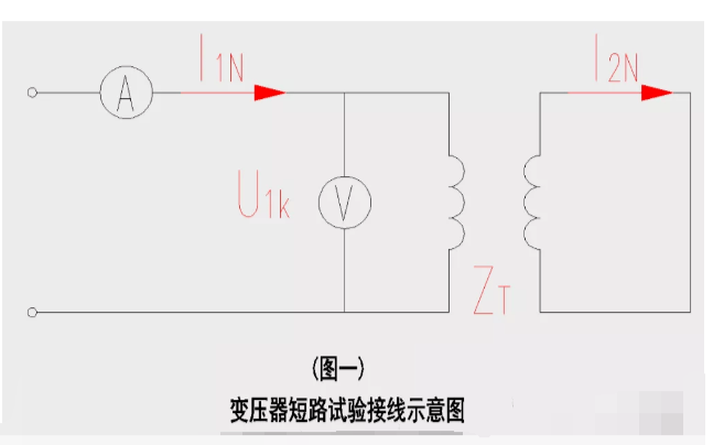 變壓器短路電流的計算方法和實例講解