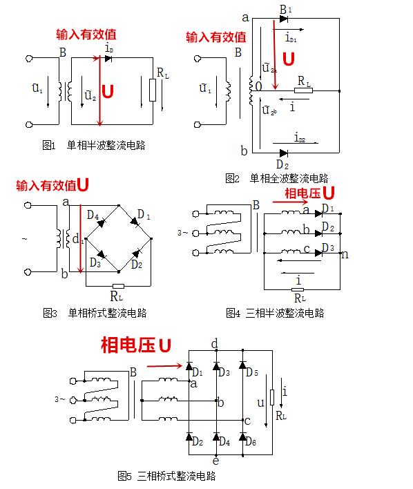 五种整流电路对比分析