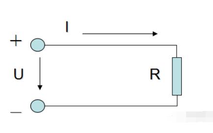 基本物理量和电与磁及单相交流电与三相交流电等电气基础知识讲解