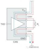 CAN設計中如何應對電壓和功率挑戰?