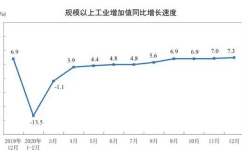 中国工业机器人2020年销售237068套 企业效益持续改善的关键点在哪