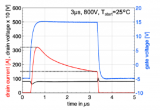 关于英飞凌CoolSiC MOSFET的抗短路能力