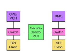 Mach-NX:可信系统的基石