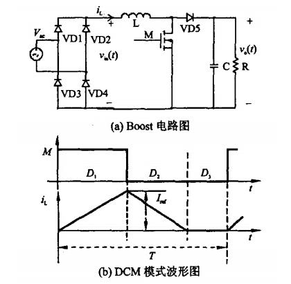基于UC3842芯片的Boost变换电路设计方案