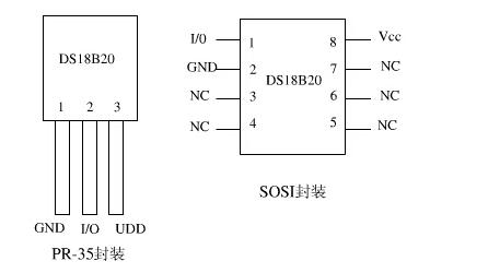基于DS18B20的智能温度测量装置设计方案