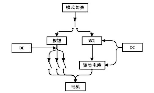 基于UC3842设计的双模控制电机