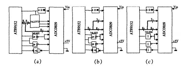 模数转换接口电路的设计和调试方法详解