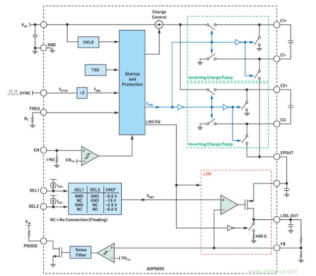 深入探讨交错式反相电荷泵
