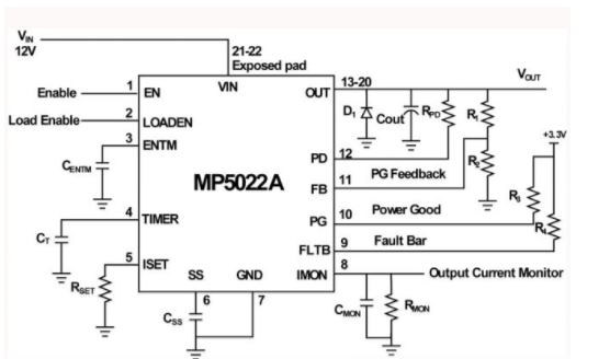 可电流监控的热插拔保护芯片——MP5022A