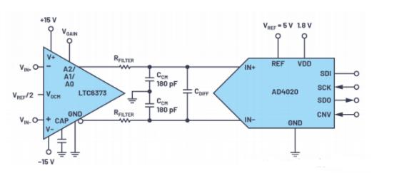 使用LTC6373来驱动精密ADC案例解析