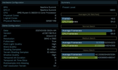 AMD RDNA3架构或将首次采用MCM多芯封装形式