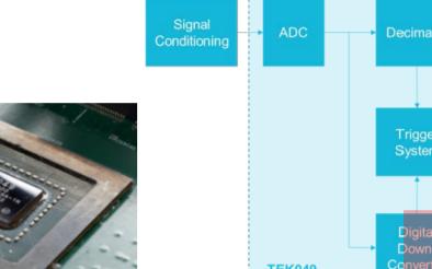 示波器FFT進行頻譜分析不靠譜嗎 怎樣才能解決呢