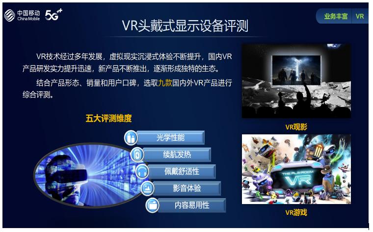 如何選擇VR設備,購買VR頭顯的注意事項