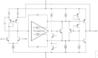 高精度运算放大器OPA211与OPA82的特点及适用范围