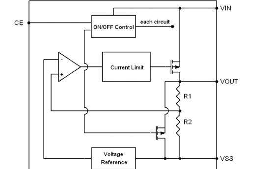 LY3506 LDO稳压器的数据手册免费下载