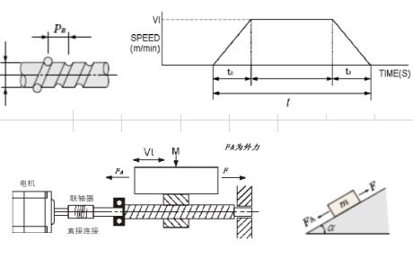 步进电机和私服电机的选型工具丝杠水平运动选型计算表格
