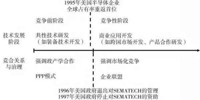 芯片破壁者二十四:1987戰役啟示錄
