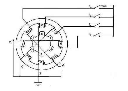 四相反应式步进电机工作原理