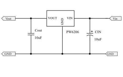 PW6206 LDO线性稳压器的数据手册免费下载