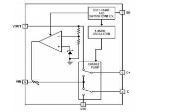 PW5410B开关电容倍压器的数据手册免费下载