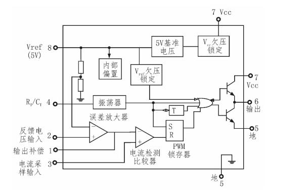 基于UC3842设计的反激式AC-DC开关电源