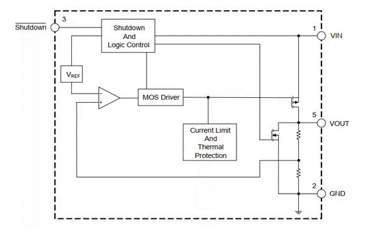 一文解析LDO(工作原理/基本参数/特性/参考设计)