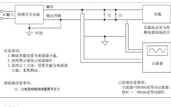 GW-CRPS1600D电源技术的数据手册免费下载