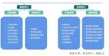 中国智慧园区运营管理服务商10强排名公布