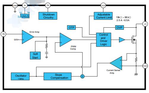 PW5300升压电流型PWM变换器的数据手册