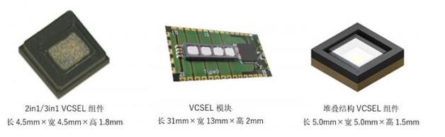 西铁城电子新型超小型驱动内置VCSEL实现高速响应