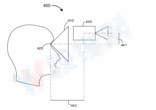 苹果利用场景摄像头重定向解决VR头显透视MR效果