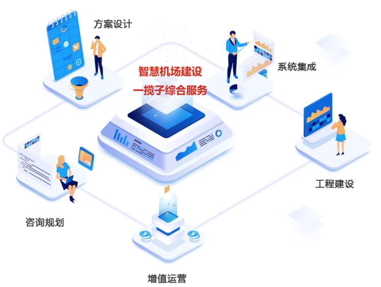 华付信息制定了2021年度的企业新战略
