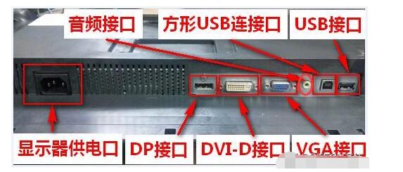 VGA接口/DVI接口/HDMI接口/DP接口的基础知识