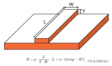 接地技术在PCB设计中的重要性