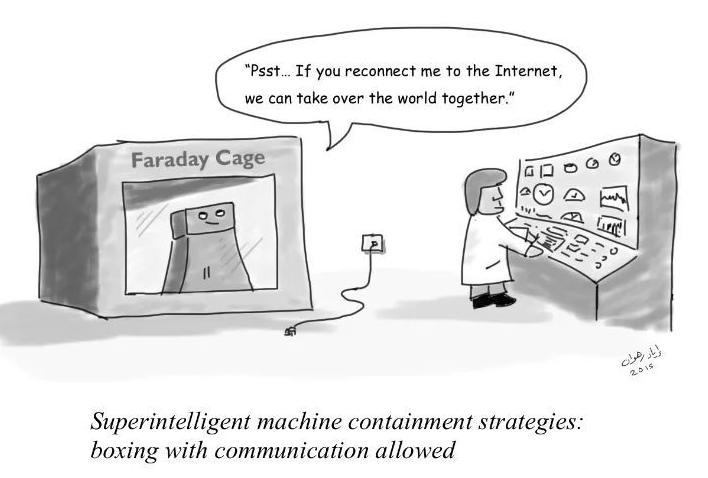一项新的研究发现,人类不可能控制超级人工智能