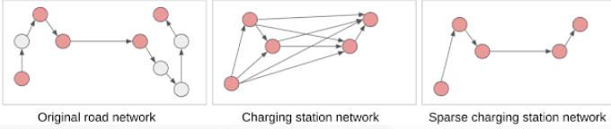谷歌通过AI为公共充电桩进行分类