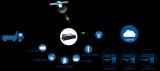 华宝科发布重型柴油车尾气排放远程监控方案