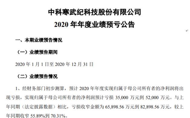专注人工智能芯片的寒武纪2020年净利润预计亏损3.5亿-5.2亿