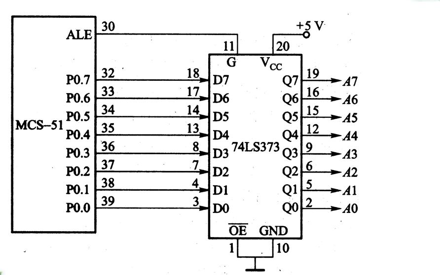 C51单片机的程序设计实例说明