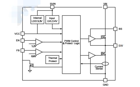 PW2330同步降压调节器的数据手册免费下载