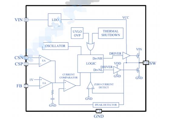PW2303可调恒流同步整流降压器的数据手册免费下载