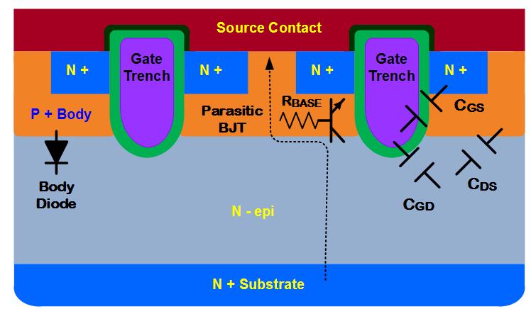 产生超结MOSFET的高电压器件开发技术——电荷平衡技术